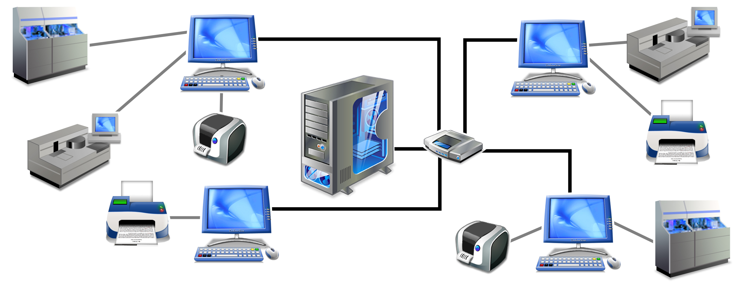networking solutions vision data techs local area network lan